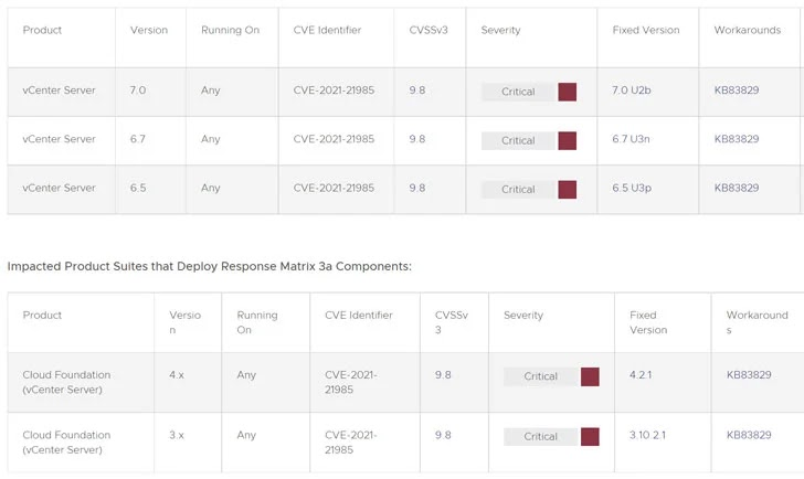 Lỗ hổng RCE quan trọng được tìm thấy trong VMware vCenter Server — Patch Now!