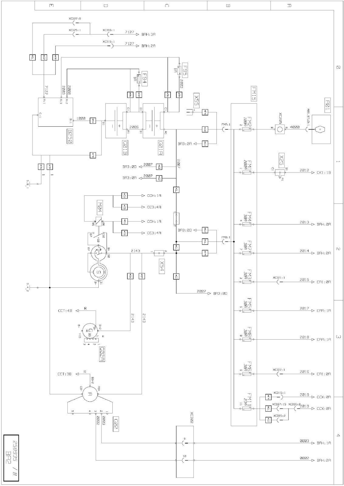 renault truck wiring diagram