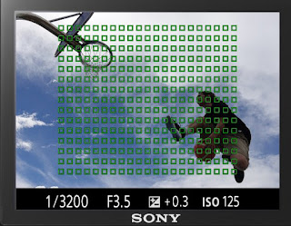 Фазовые точки автофокуса Sony RX100 V