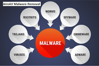 AiroAV Malware Avantisteam