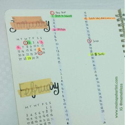 bullet journal idea indonesia future log
