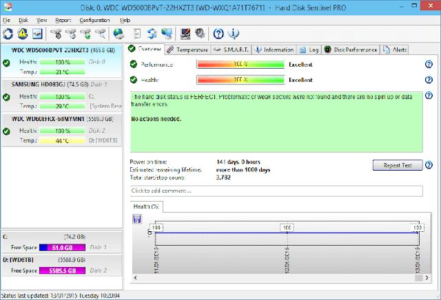 Hard Disk Sentinel (Repack & Portable) - Phần mềm giám sát ổ cứng