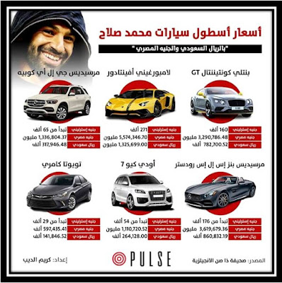 """صحيفة """"ذا صن"""" البريطانية تبرز أسطول سيارات محمد صلاح.. صور"""