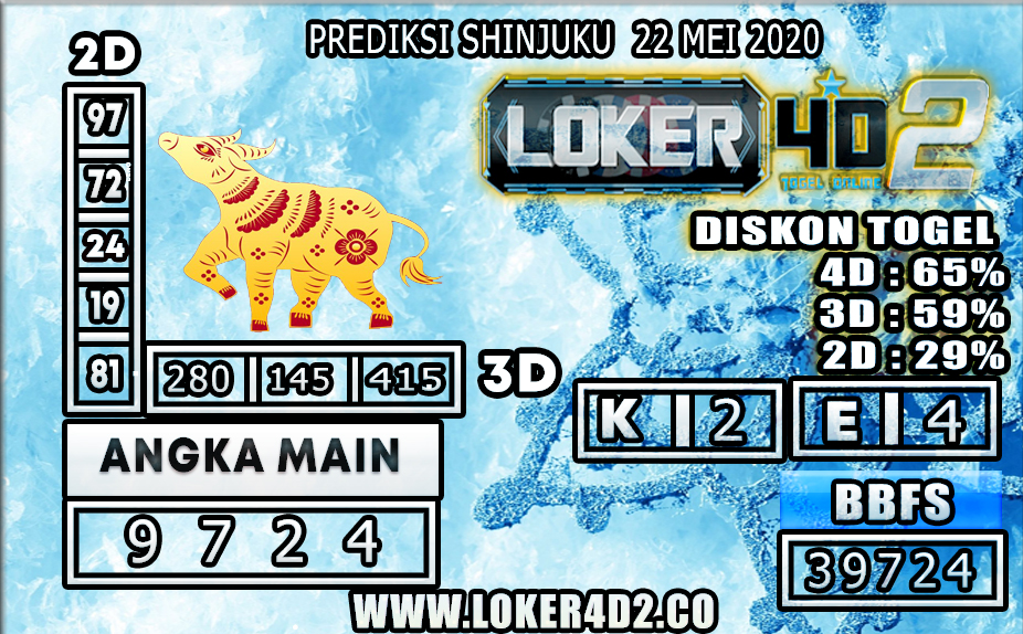 PREDIKSI TOGEL SHINJUKU LUCKY 7 LOKER4D2 22 MEI 2020