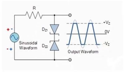 دورة الالكترونيات:دايود الزينر في دوائر التيار المتردد