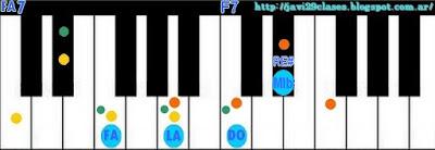 acorde piano chord teclado organo