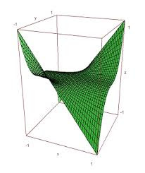 Euler Math Toolbox Portable