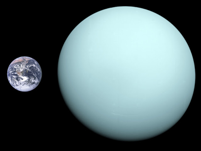 Interesting Facts of Uranus Planet | अरुण ग्रह (यूरेनस) के महत्वपूर्ण तथ्य | Science Tutor