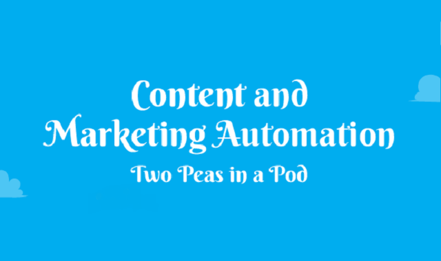 How is a combination of Content and Marketing beneficial for your business?