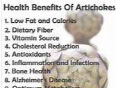 Health Benefits of Artichoke, Amazing!
