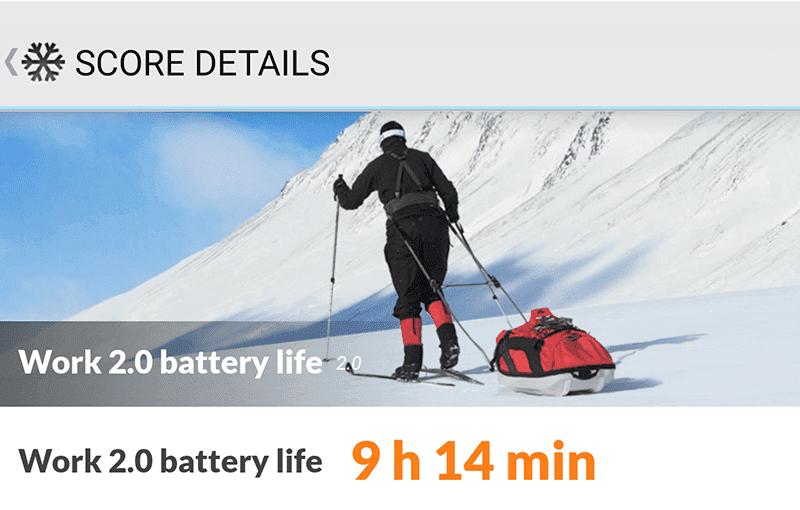 Battery benchmark score