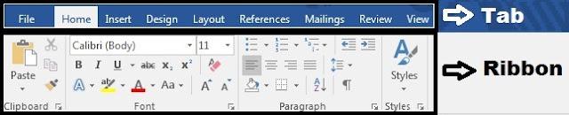 Tab and Ribbon Microsoft Word