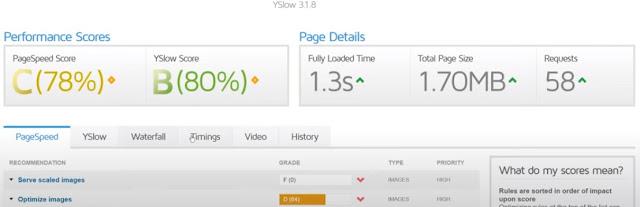 speed test result of interserver wordpress website after adding the design elements