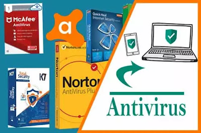 Antivirus kya hai