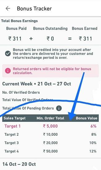 Meesho App क्या है - Meesho App से पैसे कैसे कमाये