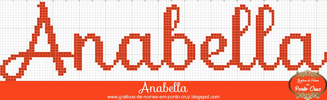 Nome Anabella em Ponto Cruz