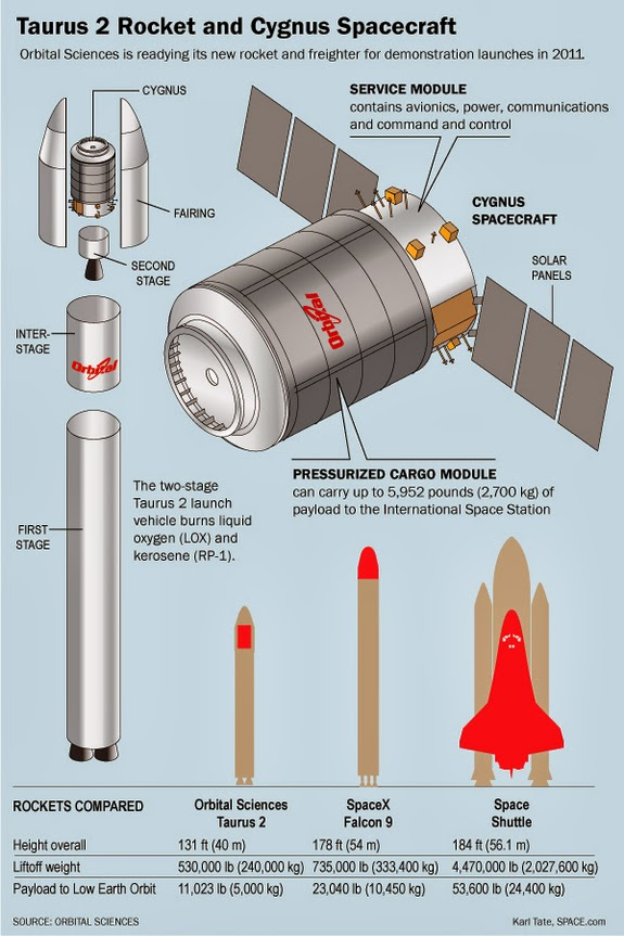 basic parts of a space probe - photo #35