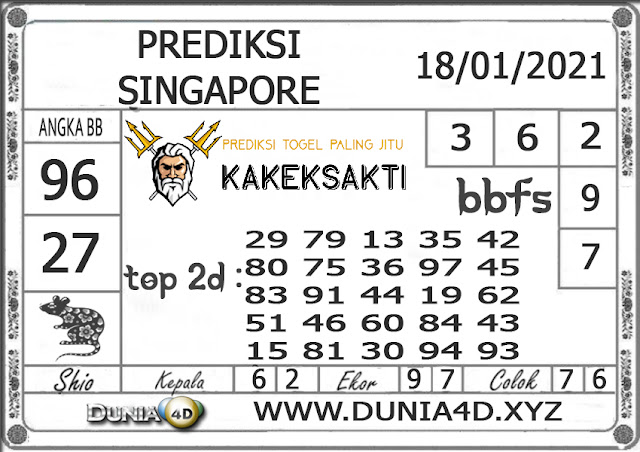 Prediksi Togel SINGAPORE DUNIA4D 18 JANUARI 2021