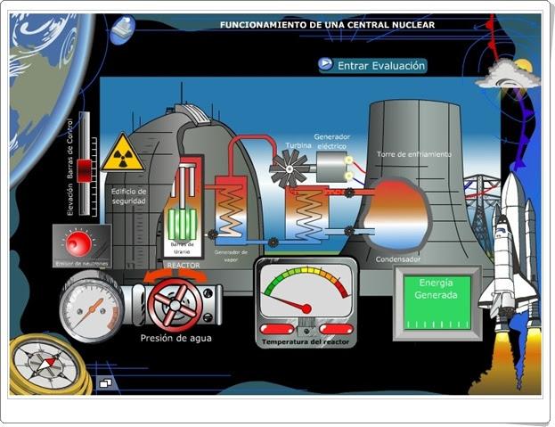 """""""Funcionamiento de una central nuclear"""" (Ciencias Naturales de Secundaria)"""