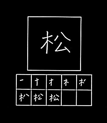 kanji cemara