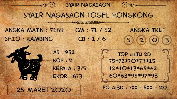 Prediksi Togel Hongkong Rabu 25 Maret 2020 - Nagasaon HK