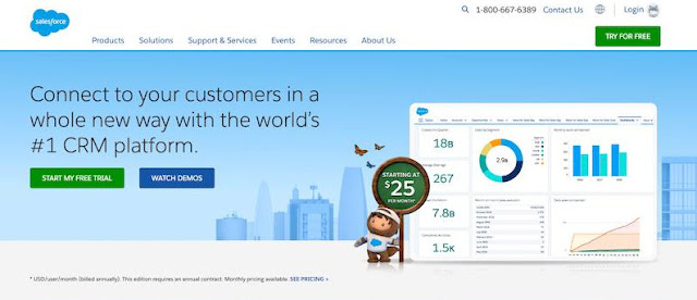Best CRM Software of 2020