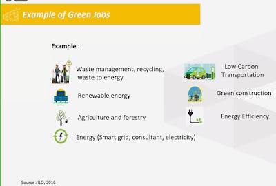 Pekerjaan Green Jobs