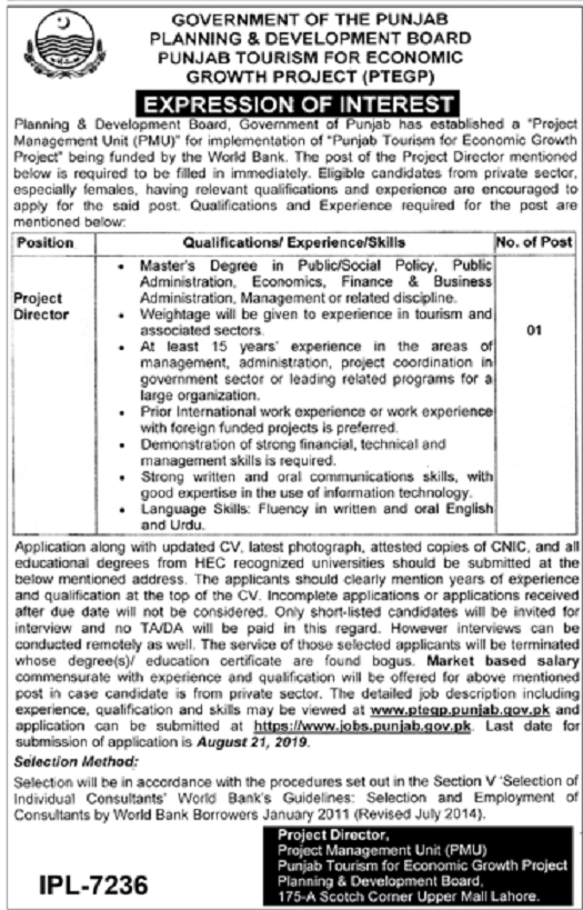 Advertisement for Govt of Punjab Jobs
