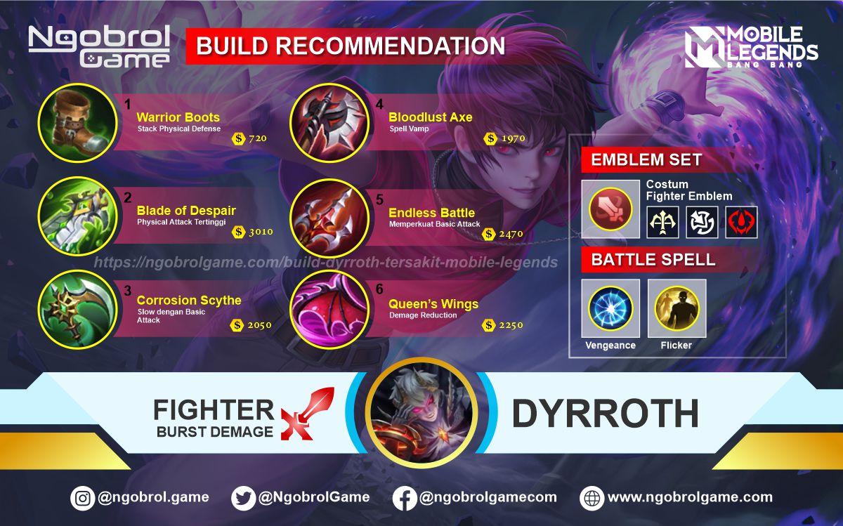 Build Dyrroth Tersakit 2021 Mobile Legends