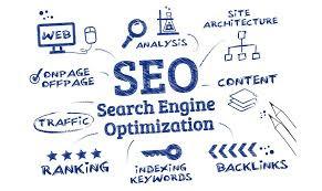 Five easy search engine optimization (search engine optimization) techniques