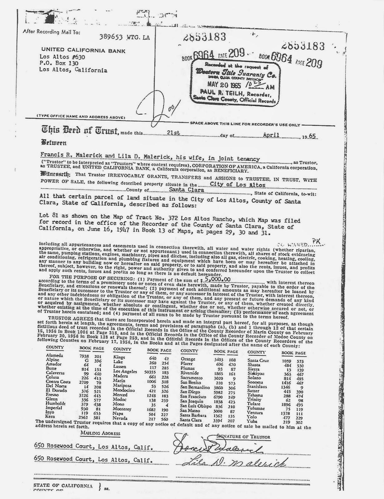 Estate Planning In California Small Estate Affidavit