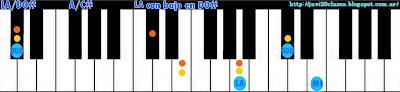 acorde piano chord LA con bajo en DO#