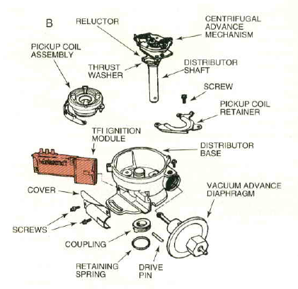 All About Ignition System: Primary Circuit Of An Ignition System