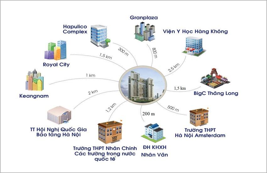 Tiện ích xung quanh 63 Nguyễn Huy Tưởng