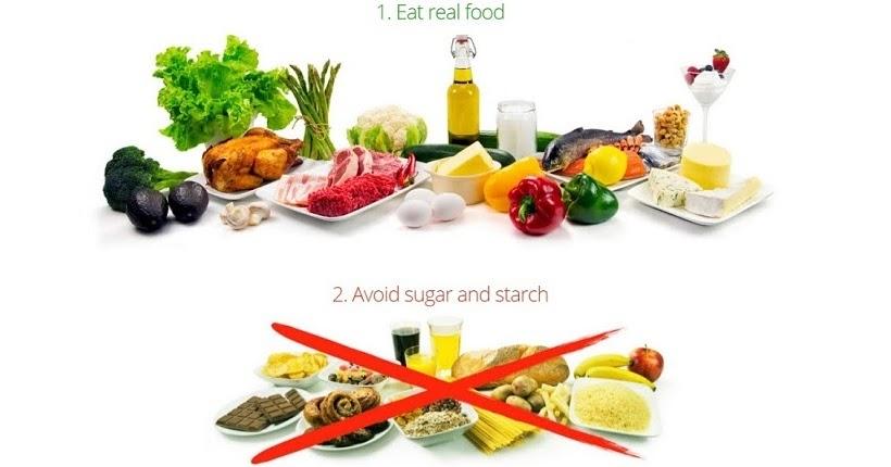 La meteo que viene adelgazar comiendo todo lo que uno - Dieta comiendo de todo ...