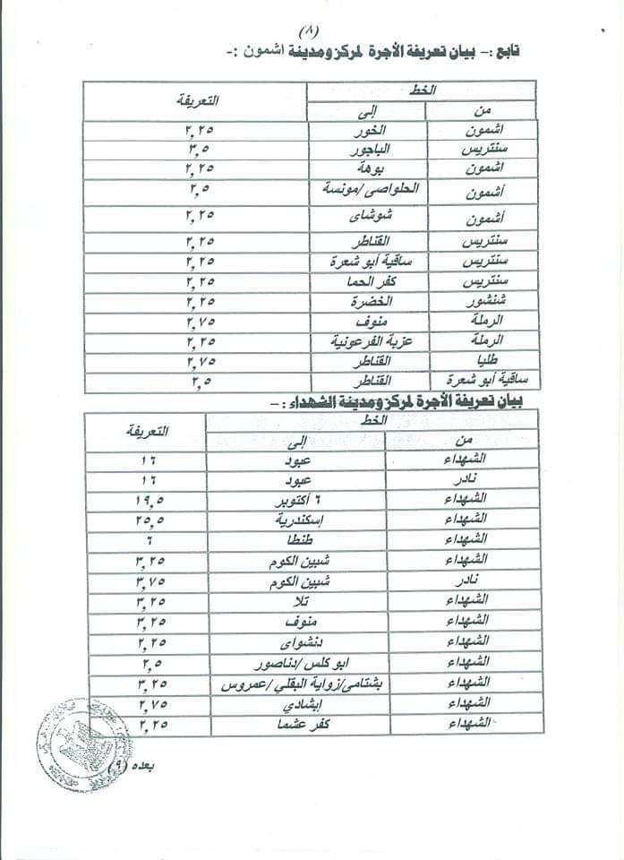 ننشر التعريفه الجديده للمواصلات داخل وبين المدن المصرية بعد زياده اسعار الوقود بجميع المحافظات FB_IMG_1562330885976