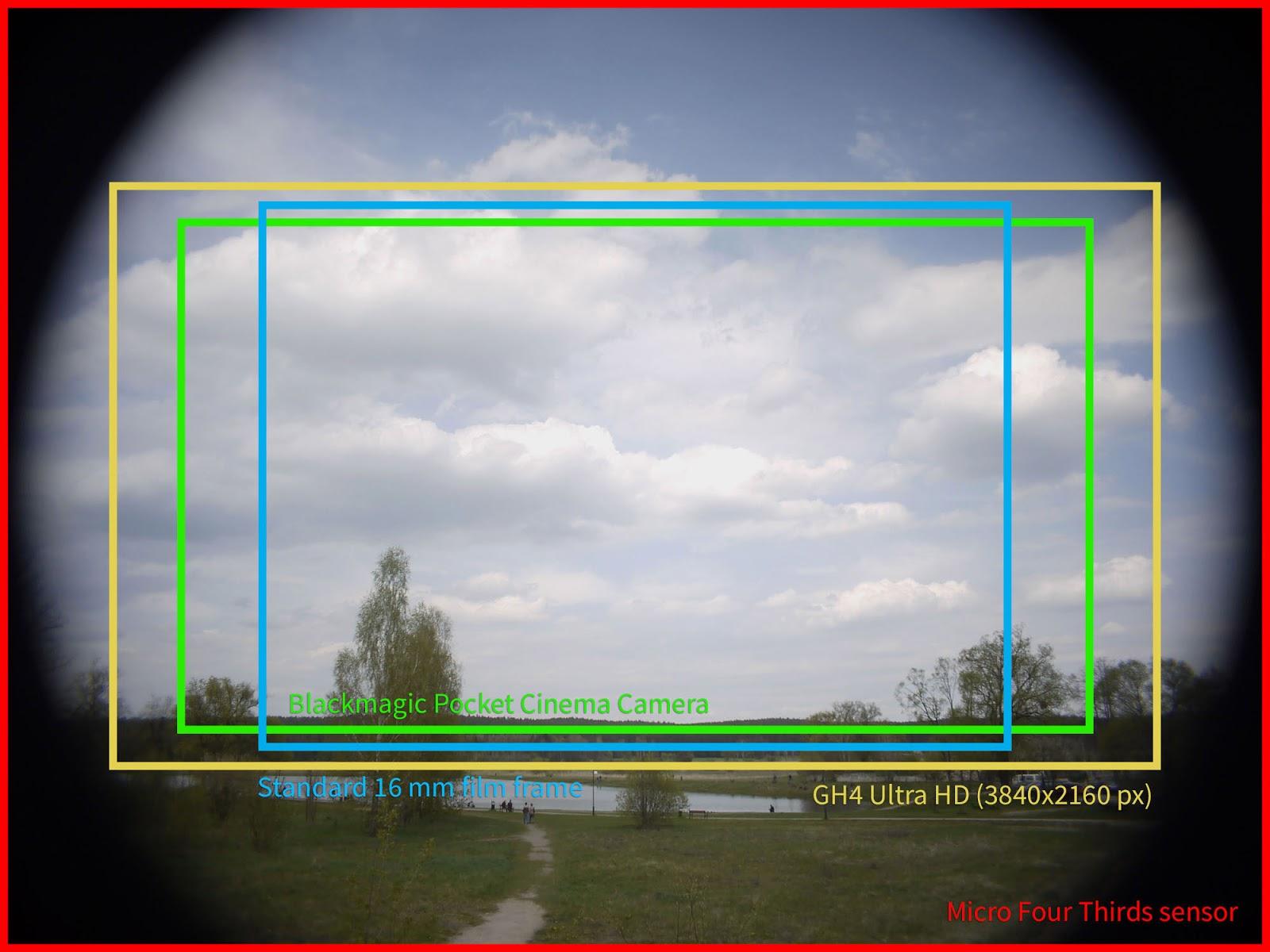 Cosmicar 12.5/1.9 @1.9 - MFT, BMPCC, GH4 UltraHD sensor coverage