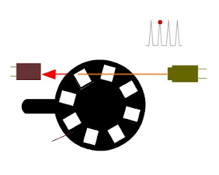 Optical Encoder - Displacement Measurement