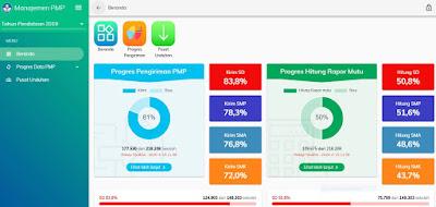 Tips dan Trik Mengetahui Progres Pengiriman EDS Offline (PMP)