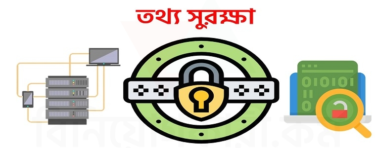 capital market in bangladesh