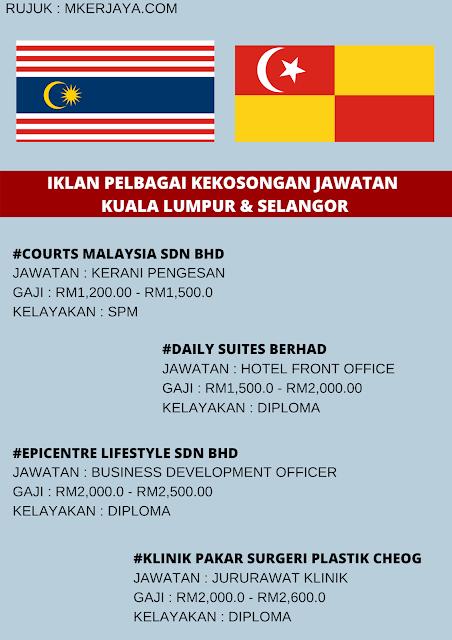 Iklan Pelbagai Kekosongan Jawatan Terbuka Kuala Lumpur Selangor 2019 2020 Malaysia Kerjaya