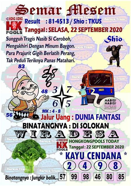 Syair Sentana HK Selasa 22 September 2020