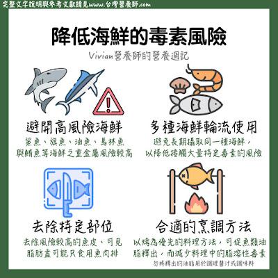 台灣營養師Vivian【圖解營養學】海鮮怎麼挑?如何前處理?把握四招降低環境毒素或重金屬風險