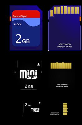 Cara Memindahkan Data Aplikasi Internal Android ke SD Card