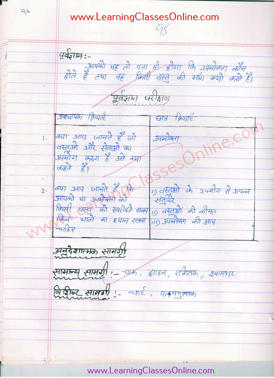consumer behaviour lesson plan in hindi