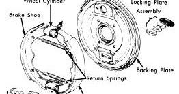 Nissan Datsun 521 & 620 Pick-Up 1969-73 Brake Repair Guide