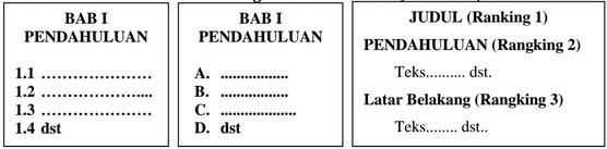 Contoh Sistematika Makalah Dengan Sistem Bab dan Judul-Subjudul
