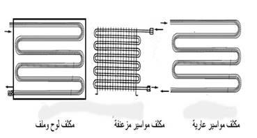 المكثف في دوائر التبريد وتكييف الهواء