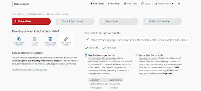 Método de conexão de dados do Datawrapper com o Google Sheets ou um CSV externo, para manter os dados atualizados no gráfico publicado
