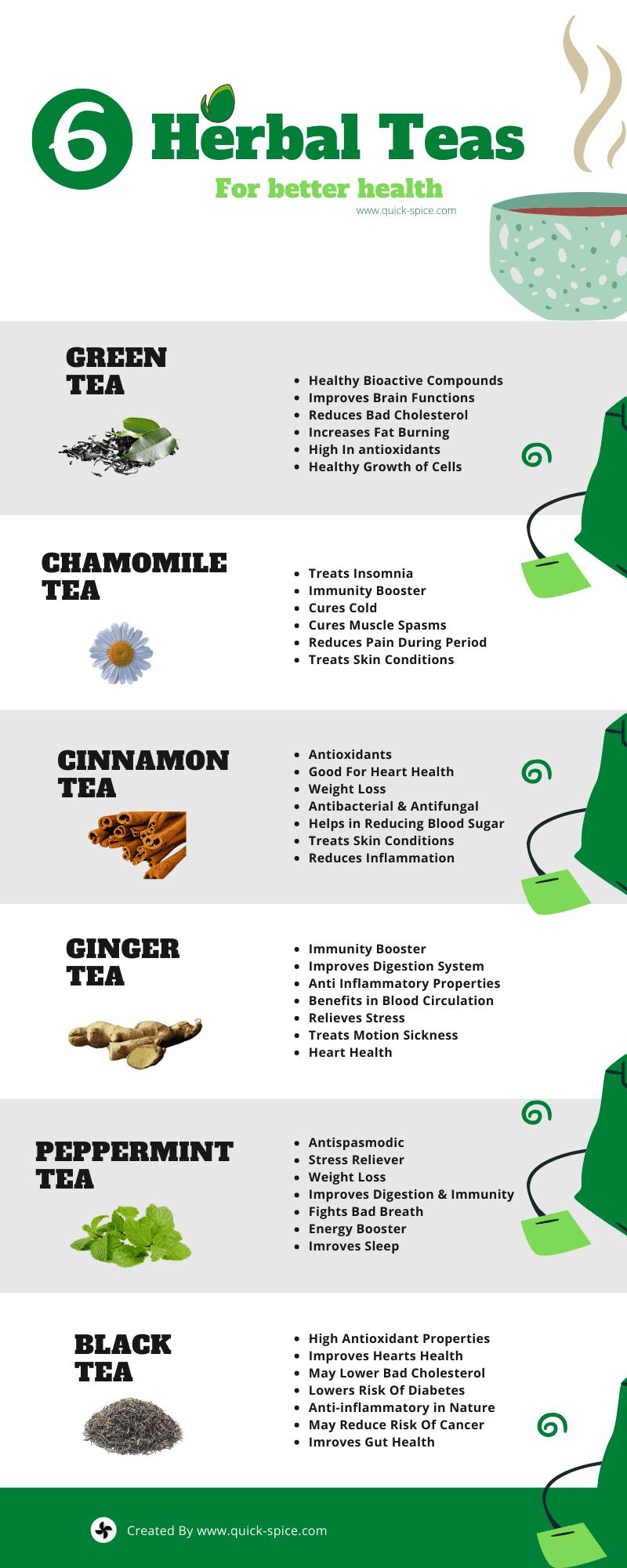 Benefits of Herbal Teas | 6 Herbal Teas You Should Try